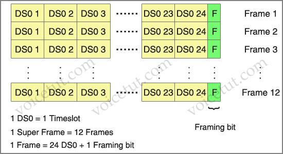 T1_CAS_Super_Frame.jpg