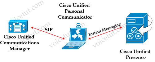 instant messaging.jpg