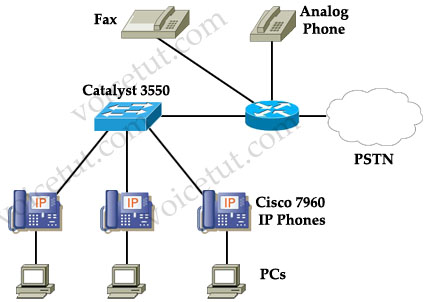 Cisco_Unified_Communications_platform.jpg